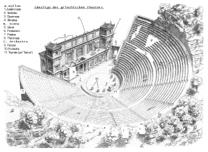 Ancient Greek Theater Layout